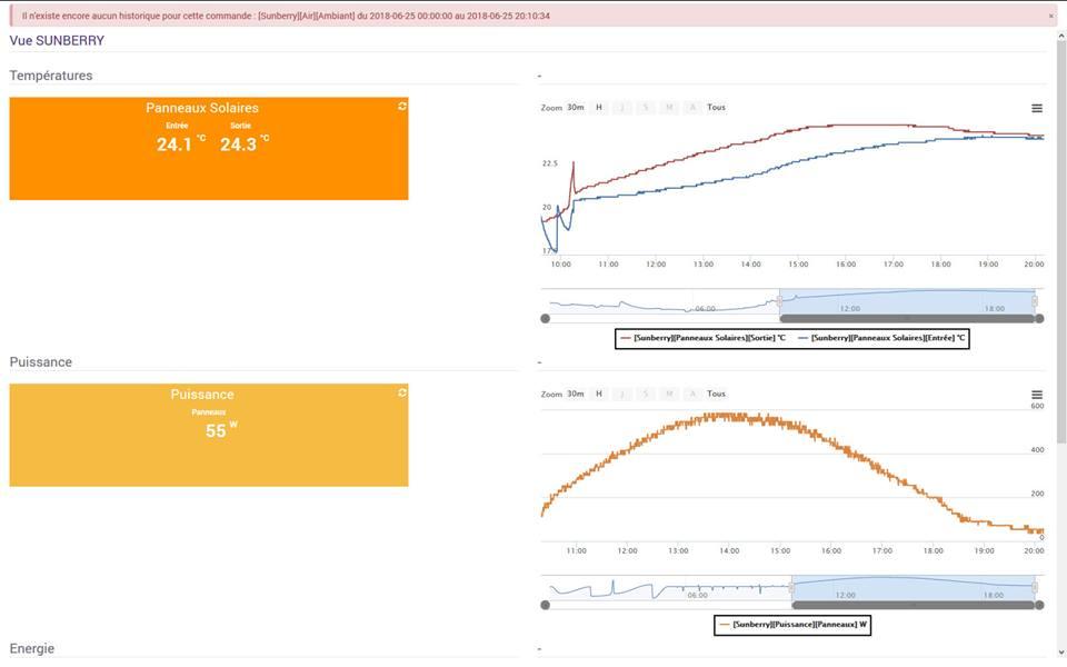 application-mesure-puissance-solaire-charente
