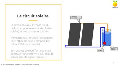 capture-formation-chauffe-eau-solaire